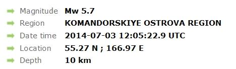 2014-07-03 15-16-51-Earthquake - Magnitude 5.7 - KOMANDORSKIYE OSTROVA REGION - 2014 July 03, 12_05_