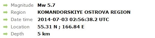 2014-07-03 15-21-50-Earthquake - Magnitude 5.7 - KOMANDORSKIYE OSTROVA REGION - 2014 July 03, 02_56_