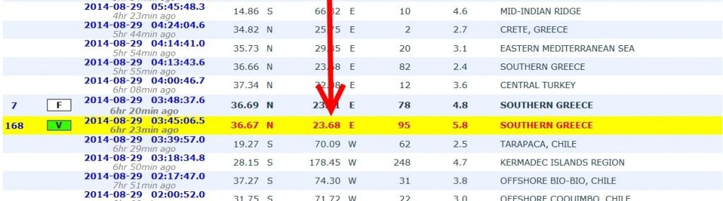 2014-08-29 12_10_24-Earthquakes today _ Earthquake today _ earthquake _ earthquakes - Nightly